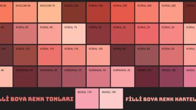 Filli Boya Kırmızı Renk Kartelası, Tonları ve İsimleri
